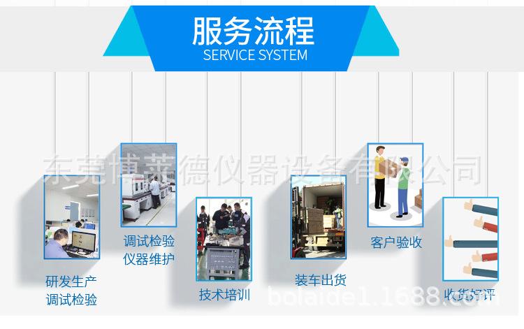 14 服务流程