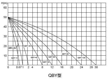 fd3579d4021cb5f62d37976711422794_QBY%E5%9E%8B%E8%B0%B1%E5%9B%BE.jpg
