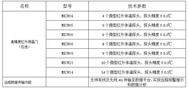 微信图片_20200225172152.png